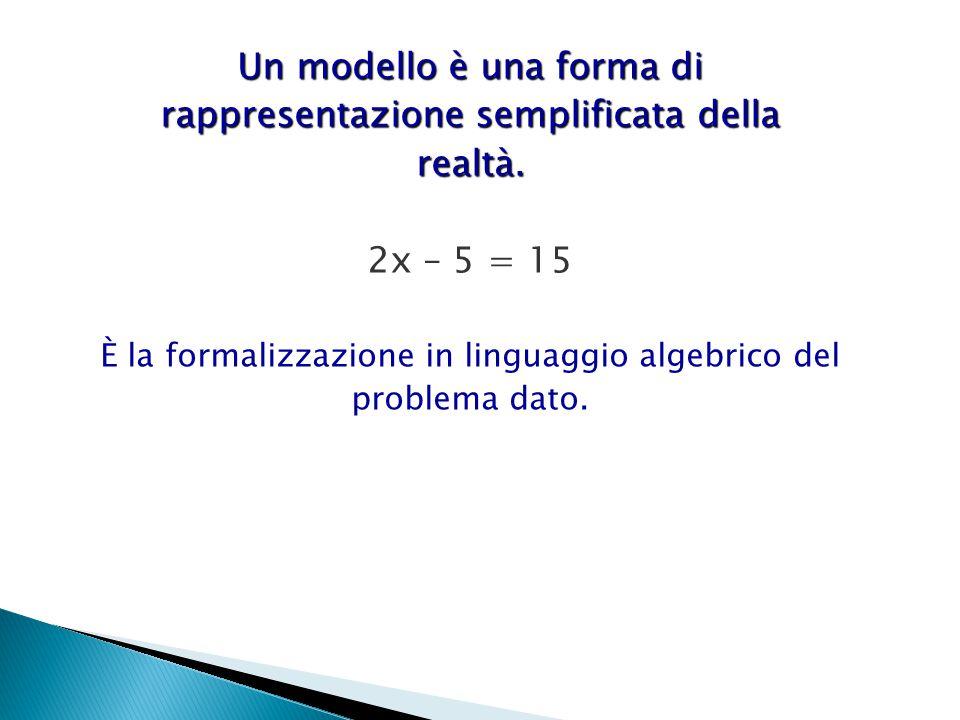 Un modello è una forma di rappresentazione semplificata della realtà. 2x – 5 = 15 È la formalizzazione in linguaggio algebrico del problema dato.