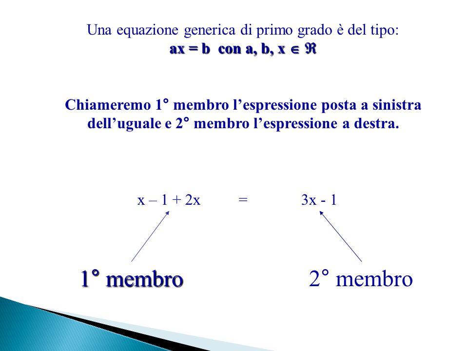 Equazione ax = b con a,b,x  Equazionideterminate (una soluzione) ax = b Equazioniindeterminate (infinite soluzioni) 0x = 0 Equazioniimpossibili (nessuna soluzione) 0x = b Se l'equazione (di 1° grado) possiede una sola soluzione si dirà determinata; se, invece, possiede infinite soluzioni si dirà indeterminata; infine, si dirà impossibile se non ammette soluzioni.