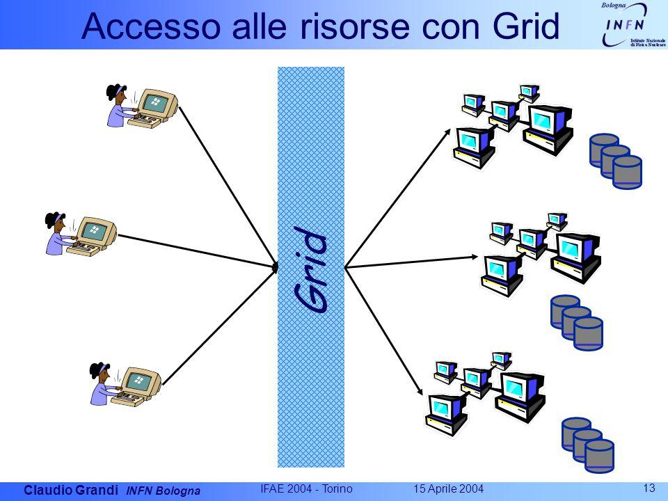 Claudio Grandi INFN Bologna 15 Aprile 2004 IFAE 2004 - Torino 13 Accesso alle risorse con Grid Grid