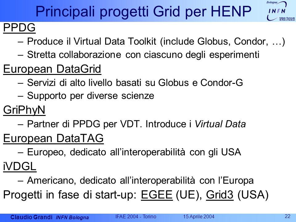 Claudio Grandi INFN Bologna 15 Aprile 2004 IFAE 2004 - Torino 22 Principali progetti Grid per HENP PPDG –Produce il Virtual Data Toolkit (include Globus, Condor, …) –Stretta collaborazione con ciascuno degli esperimenti European DataGrid –Servizi di alto livello basati su Globus e Condor-G –Supporto per diverse scienze GriPhyN –Partner di PPDG per VDT.