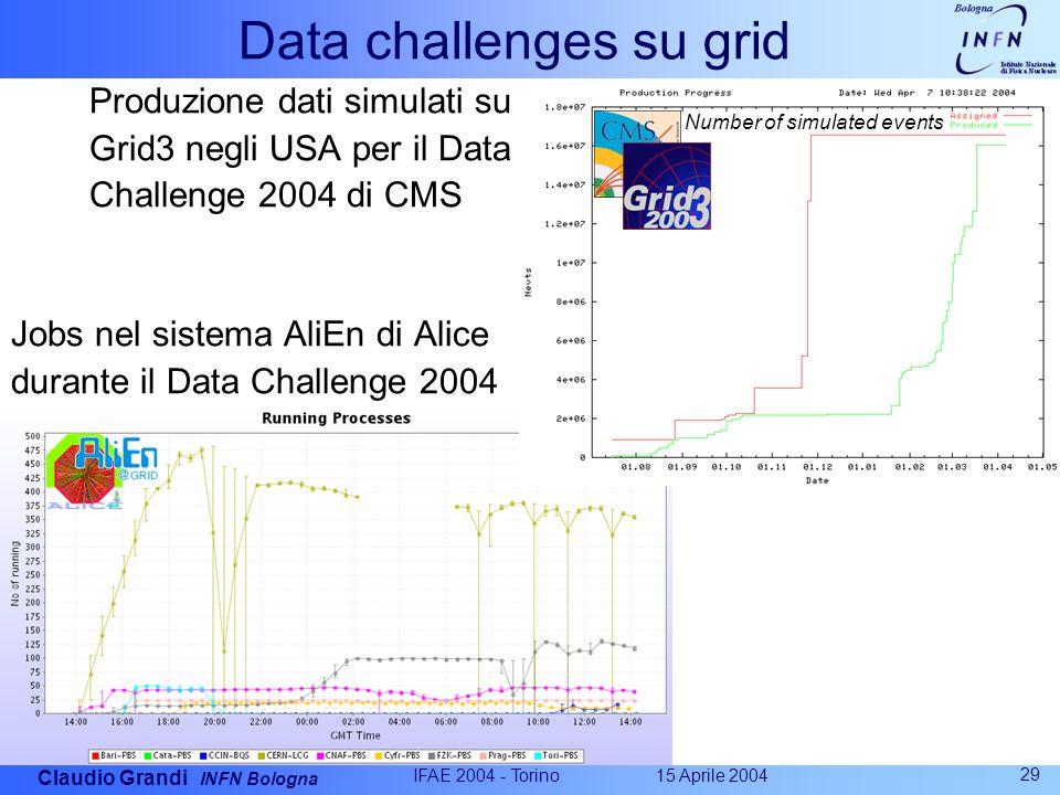 Claudio Grandi INFN Bologna 15 Aprile 2004 IFAE 2004 - Torino 29 Data challenges su grid Produzione dati simulati su Grid3 negli USA per il Data Challenge 2004 di CMS Jobs nel sistema AliEn di Alice durante il Data Challenge 2004 Number of simulated events