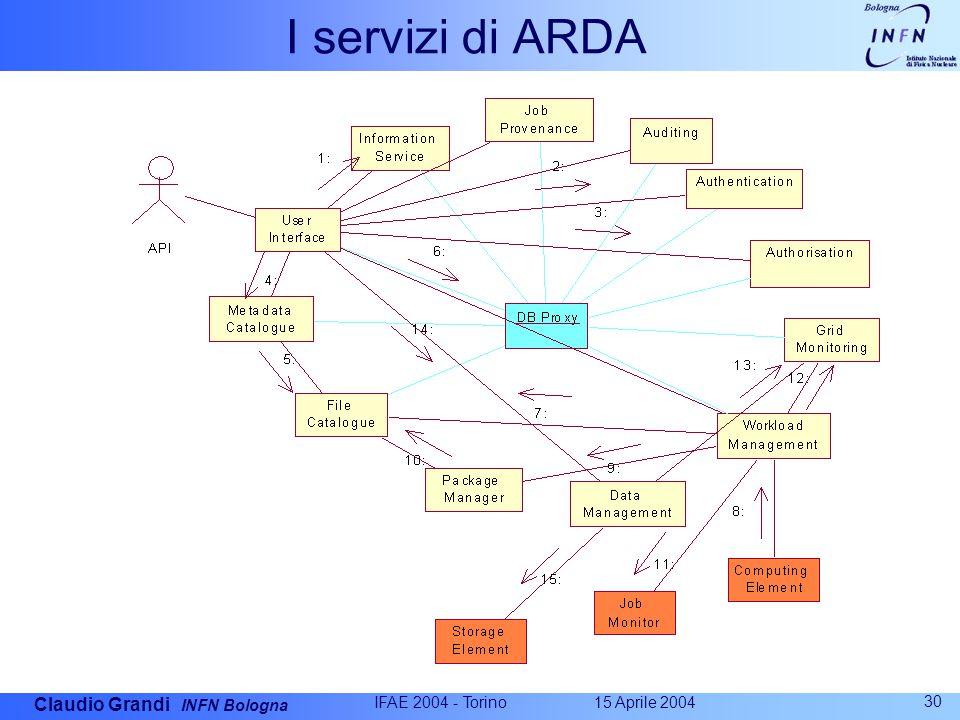 Claudio Grandi INFN Bologna 15 Aprile 2004 IFAE 2004 - Torino 30 I servizi di ARDA