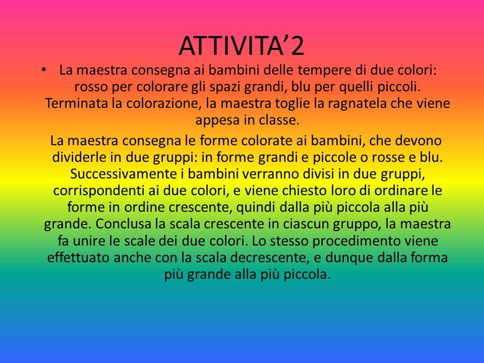 ATTIVITA'2 La maestra consegna ai bambini delle tempere di due colori: rosso per colorare gli spazi grandi, blu per quelli piccoli. Terminata la color