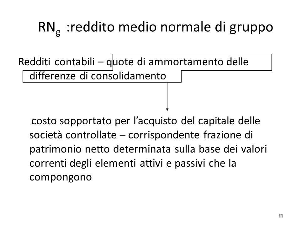 RN g :reddito medio normale di gruppo Redditi contabili – quote di ammortamento delle differenze di consolidamento costo sopportato per l'acquisto del