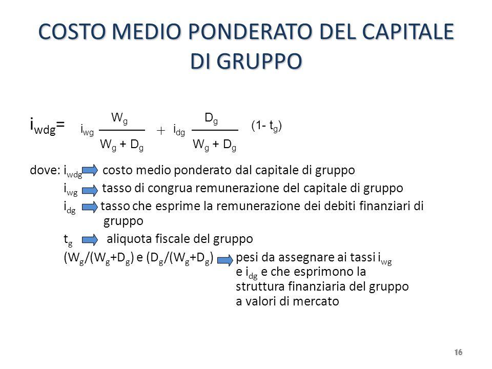 COSTO MEDIO PONDERATO DEL CAPITALE DI GRUPPO i wdg = dove: i wdg costo medio ponderato dal capitale di gruppo i wg tasso di congrua remunerazione del