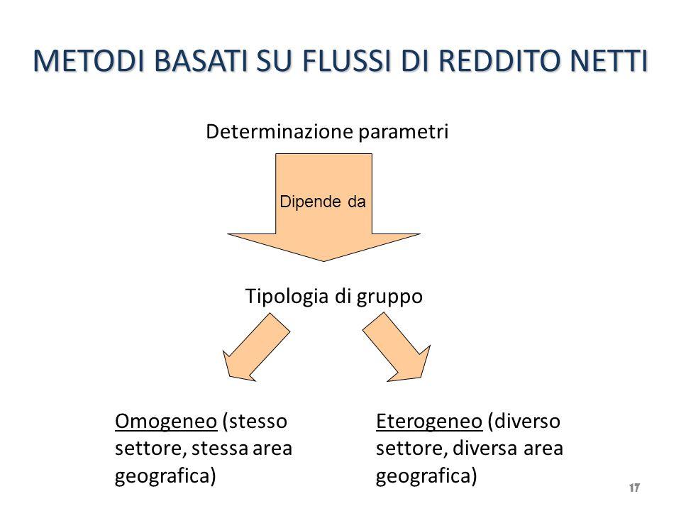 METODI BASATI SU FLUSSI DI REDDITO NETTI 17 Determinazione parametri Dipende da Tipologia di gruppo Omogeneo (stesso settore, stessa area geografica)