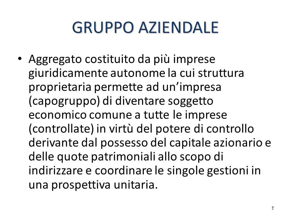GRUPPO AZIENDALE Aggregato costituito da più imprese giuridicamente autonome la cui struttura proprietaria permette ad un'impresa (capogruppo) di dive