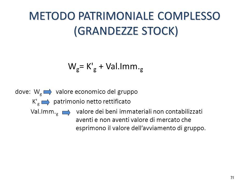 METODO PATRIMONIALE COMPLESSO (GRANDEZZE STOCK) W g = K' g + Val.Imm. g dove: W g valore economico del gruppo K' g patrimonio netto rettificato Val.Im