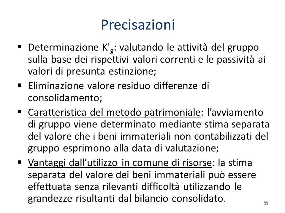 Precisazioni  Determinazione K' g : valutando le attività del gruppo sulla base dei rispettivi valori correnti e le passività ai valori di presunta e