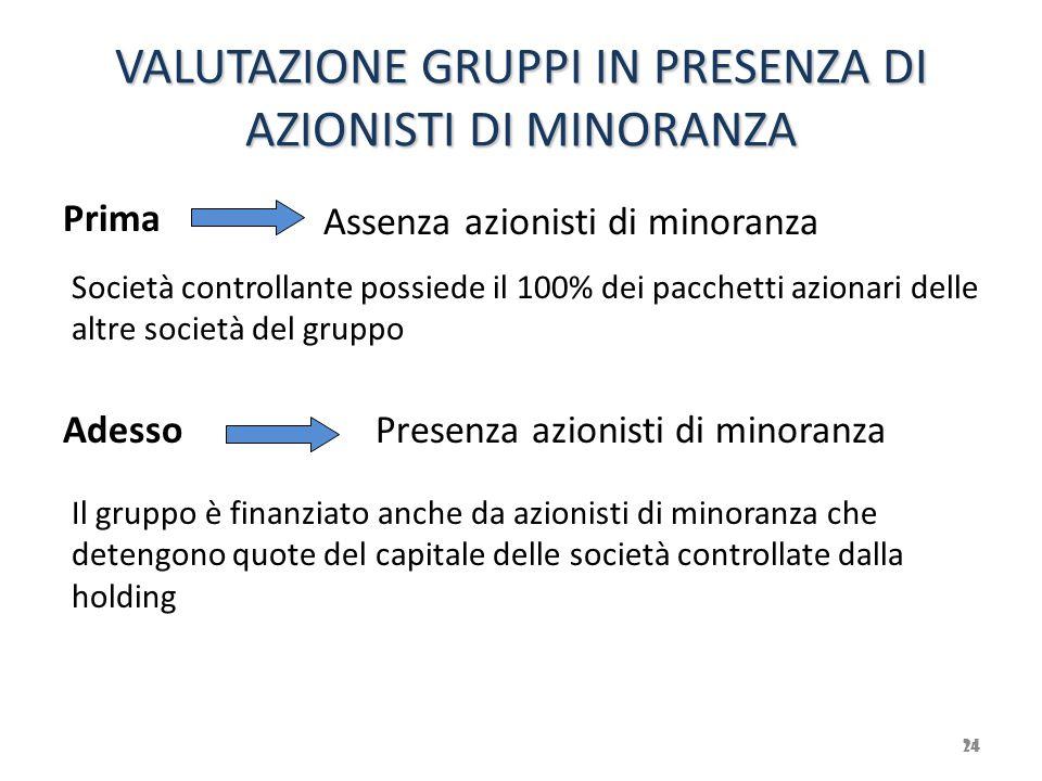 VALUTAZIONE GRUPPI IN PRESENZA DI AZIONISTI DI MINORANZA Prima 24 Assenza azionisti di minoranza Società controllante possiede il 100% dei pacchetti a