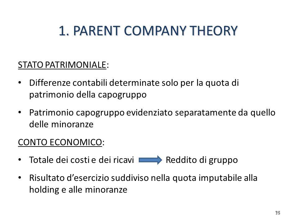 35 1. PARENT COMPANY THEORY 1. PARENT COMPANY THEORY STATO PATRIMONIALE: Differenze contabili determinate solo per la quota di patrimonio della capogr