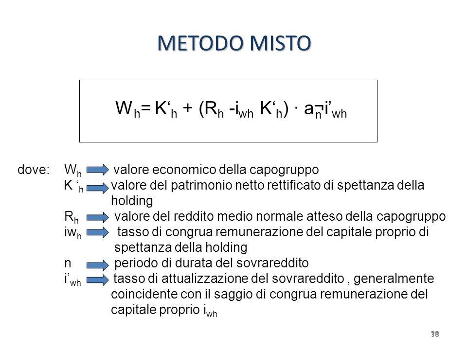 METODO MISTO 38 W h = K' h + (R h -i wh K' h ) · a¬i' wh dove: W h valore economico della capogruppo K ' h valore del patrimonio netto rettificato di