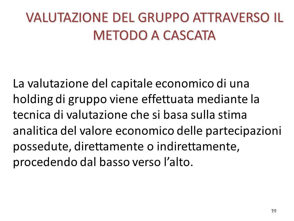 VALUTAZIONE DEL GRUPPO ATTRAVERSO IL METODO A CASCATA 39 La valutazione del capitale economico di una holding di gruppo viene effettuata mediante la t