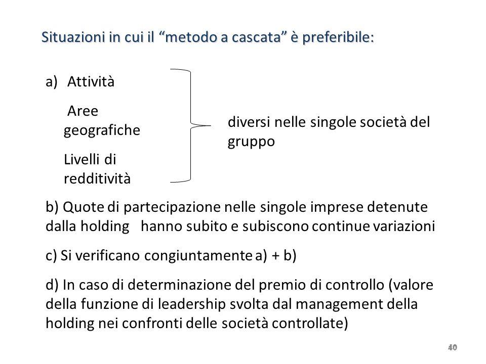 40 b) Quote di partecipazione nelle singole imprese detenute dalla holding hanno subito e subiscono continue variazioni c) Si verificano congiuntament