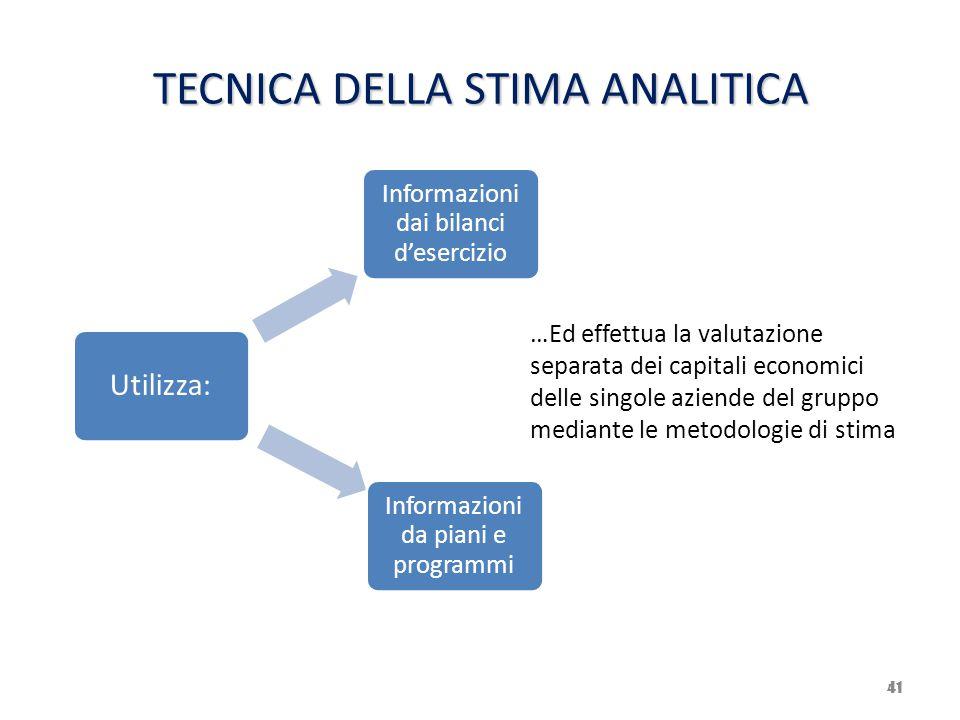 TECNICA DELLA STIMA ANALITICA 41 Utilizza: Informazioni dai bilanci d'esercizio Informazioni da piani e programmi …Ed effettua la valutazione separata