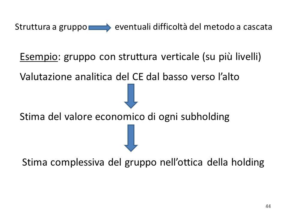 44 Struttura a gruppo eventuali difficoltà del metodo a cascata Esempio: gruppo con struttura verticale (su più livelli) Valutazione analitica del CE