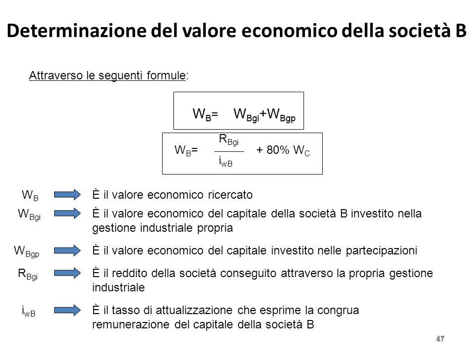 Determinazione del valore economico della società B 47 Attraverso le seguenti formule: WB=WB= W Bgi +W Bgp WB=WB= R Bgi i wB + 80% W C WBWB W Bgi W Bg