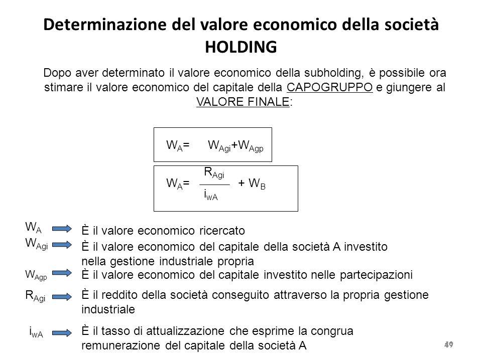 Determinazione del valore economico della società HOLDING 49 Dopo aver determinato il valore economico della subholding, è possibile ora stimare il va