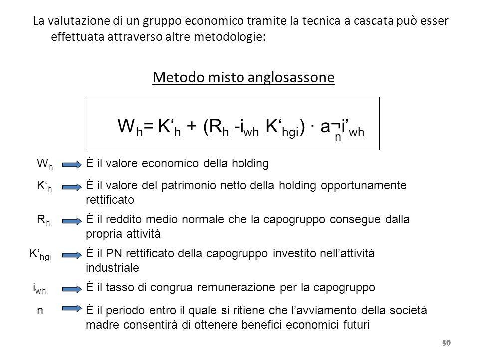 La valutazione di un gruppo economico tramite la tecnica a cascata può esser effettuata attraverso altre metodologie: Metodo misto anglosassone 50 W h
