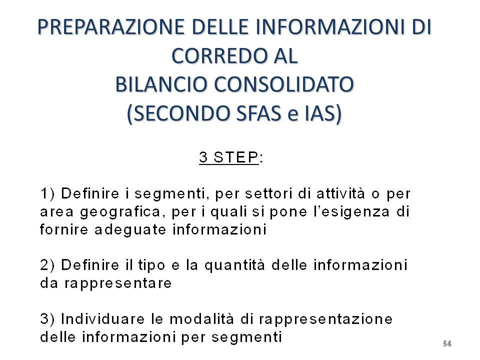 PREPARAZIONE DELLE INFORMAZIONI DI CORREDO AL BILANCIO CONSOLIDATO (SECONDO SFAS e IAS) 54