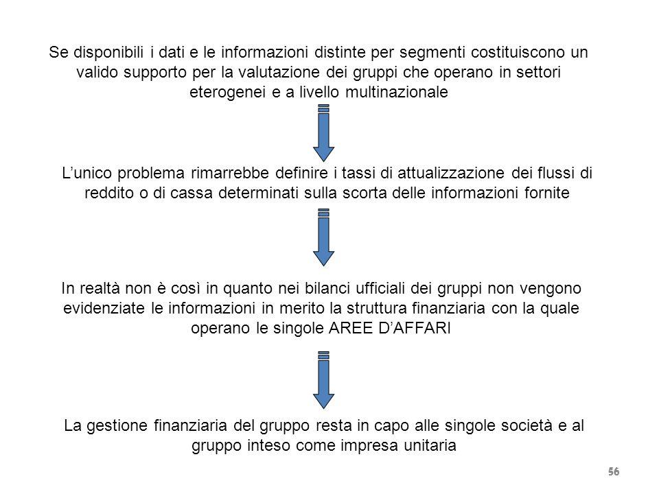 56 Se disponibili i dati e le informazioni distinte per segmenti costituiscono un valido supporto per la valutazione dei gruppi che operano in settori