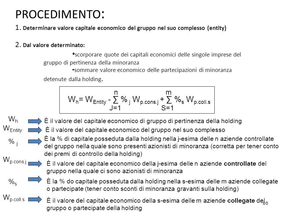 PROCEDIMENTO : 1. Determinare valore capitale economico del gruppo nel suo complesso (entity) 2. Dal valore determinato: scorporare quote dei capitali