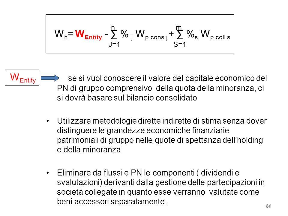 se si vuol conoscere il valore del capitale economico del PN di gruppo comprensivo della quota della minoranza, ci si dovrà basare sul bilancio consol