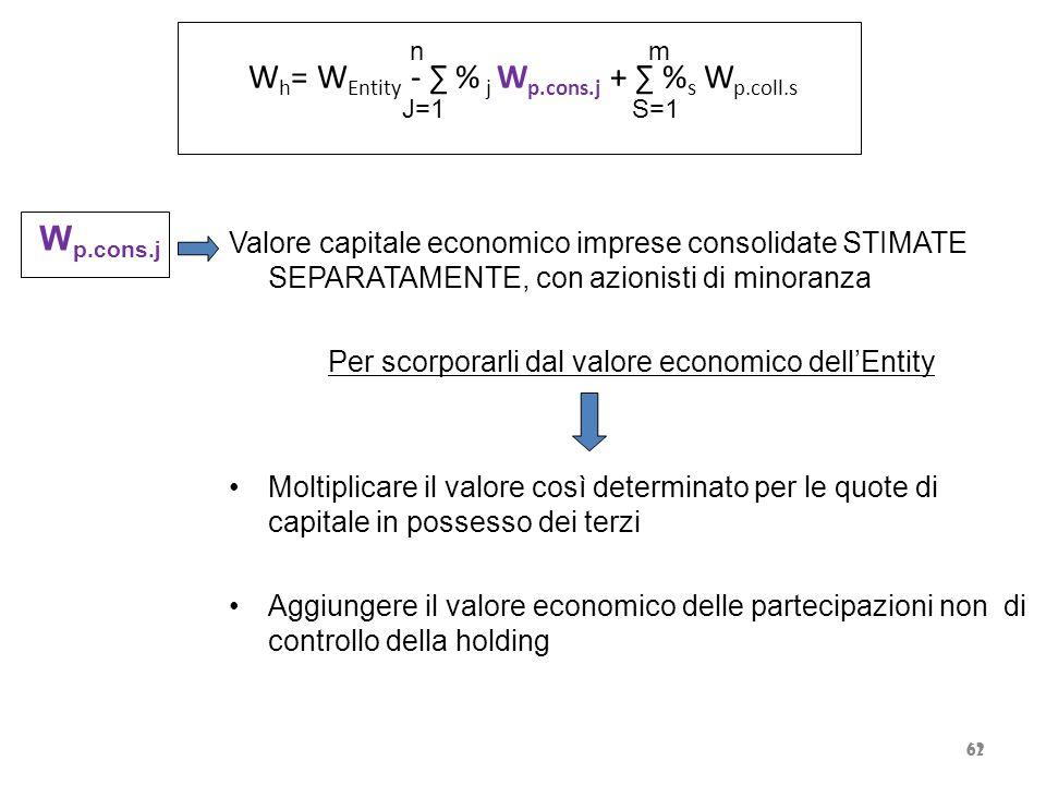 W h = W Entity - ∑ % j W p.cons.j + ∑ % s W p.coll.s Valore capitale economico imprese consolidate STIMATE SEPARATAMENTE, con azionisti di minoranza P