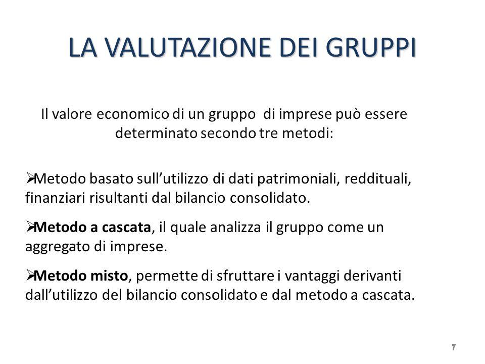 LA VALUTAZIONE DEI GRUPPI Il valore economico di un gruppo di imprese può essere determinato secondo tre metodi: 7  Metodo basato sull'utilizzo di da