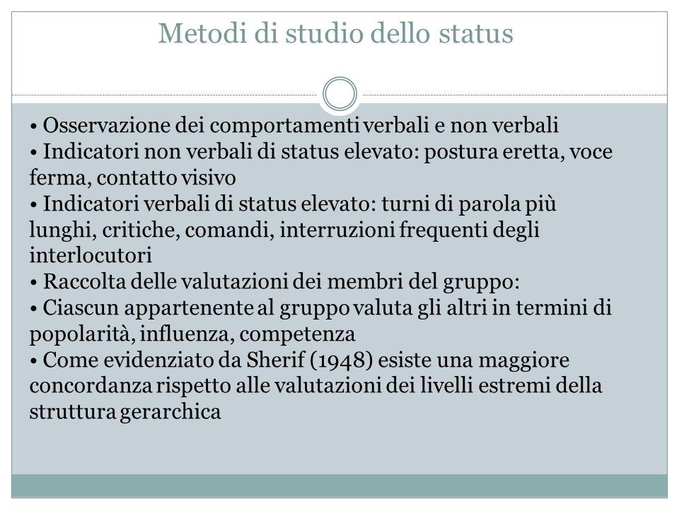 Metodi di studio dello status Osservazione dei comportamenti verbali e non verbali Indicatori non verbali di status elevato: postura eretta, voce ferm