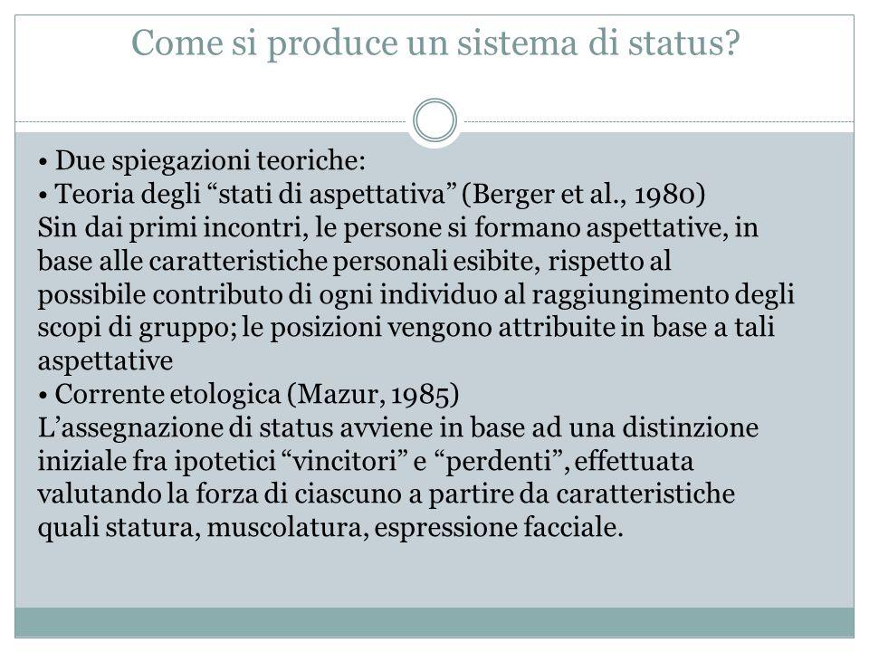 """Come si produce un sistema di status? Due spiegazioni teoriche: Teoria degli """"stati di aspettativa"""" (Berger et al., 1980) Sin dai primi incontri, le p"""