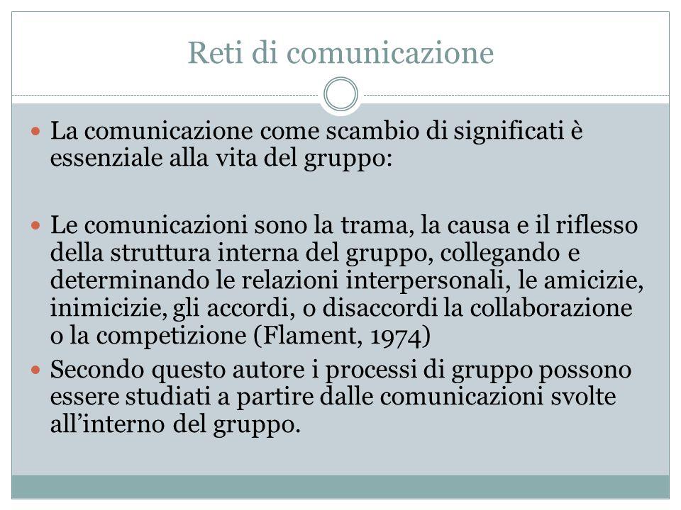 Reti di comunicazione La comunicazione come scambio di significati è essenziale alla vita del gruppo: Le comunicazioni sono la trama, la causa e il ri