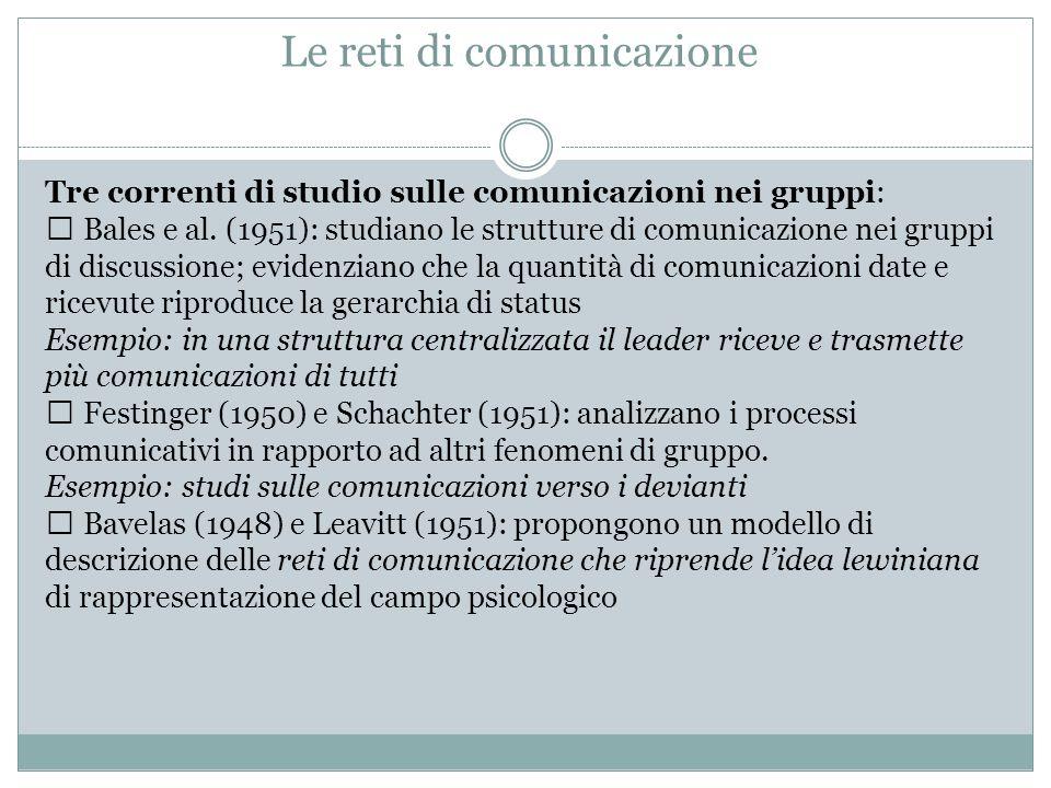 Le reti di comunicazione Tre correnti di studio sulle comunicazioni nei gruppi: Bales e al. (1951): studiano le strutture di comunicazione nei gruppi
