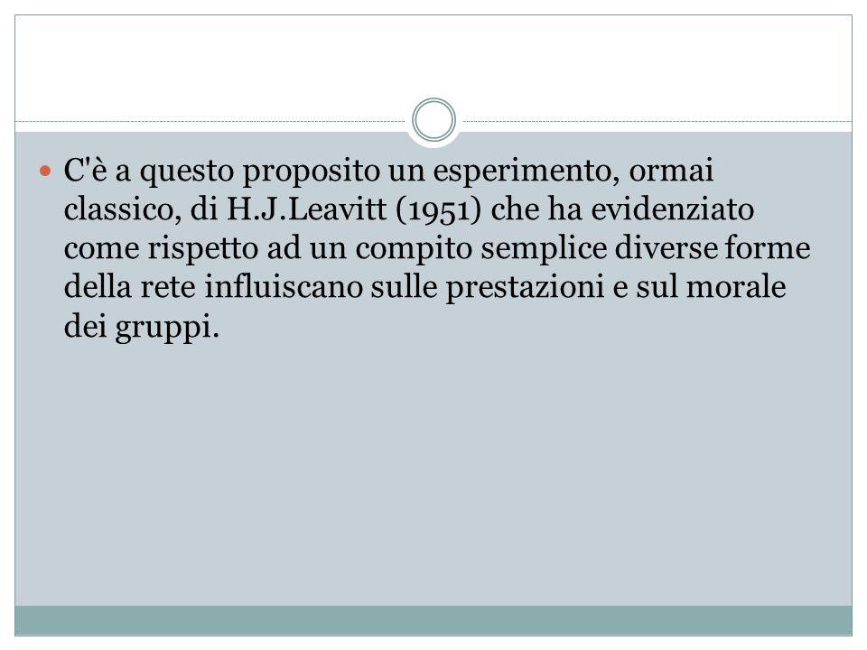 C'è a questo proposito un esperimento, ormai classico, di H.J.Leavitt (1951) che ha evidenziato come rispetto ad un compito semplice diverse forme del