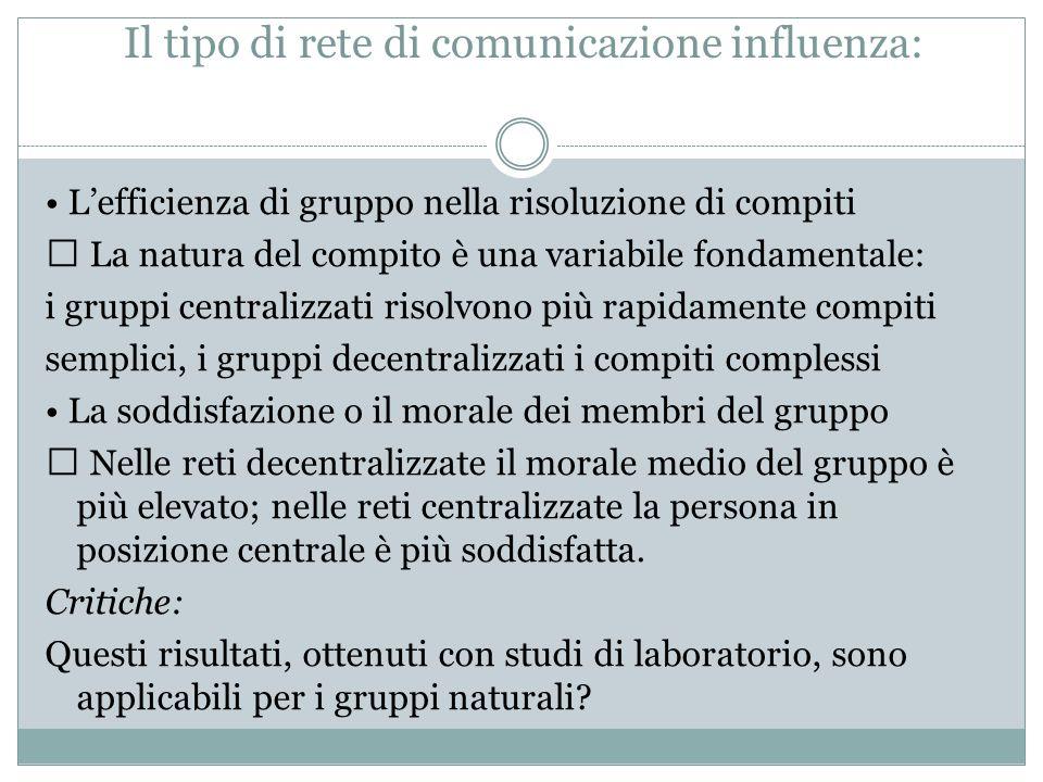 Il tipo di rete di comunicazione influenza: L'efficienza di gruppo nella risoluzione di compiti  La natura del compito è una variabile fondamentale: