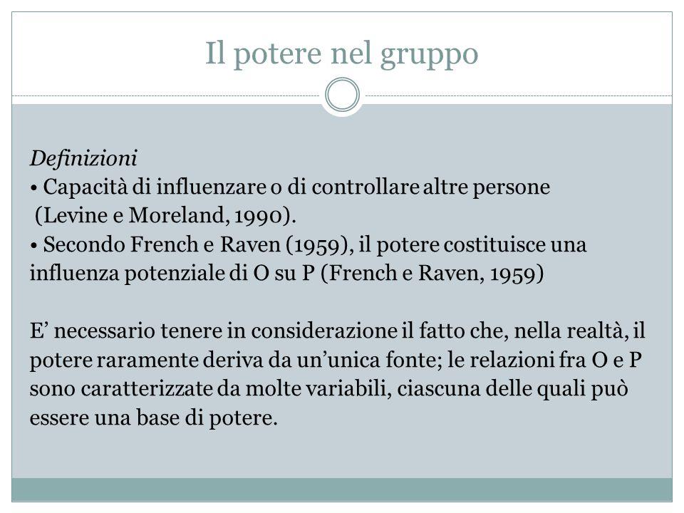 Il potere nel gruppo Definizioni Capacità di influenzare o di controllare altre persone (Levine e Moreland, 1990). Secondo French e Raven (1959), il p