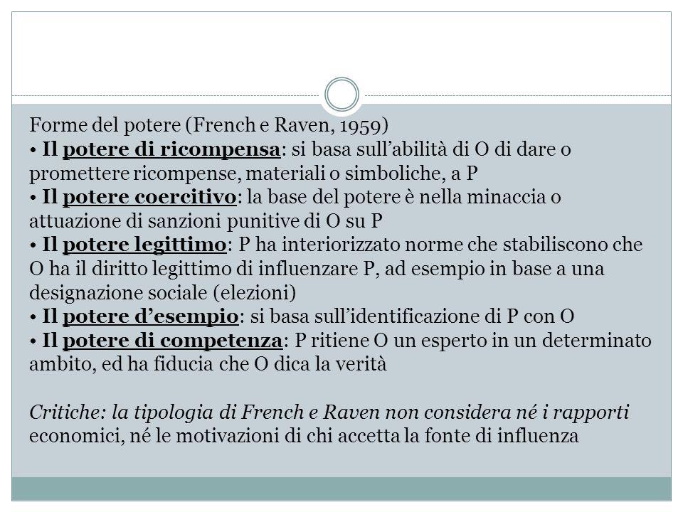 Forme del potere (French e Raven, 1959) Il potere di ricompensa: si basa sull'abilità di O di dare o promettere ricompense, materiali o simboliche, a