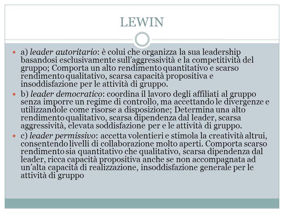 LEWIN a) leader autoritario: è colui che organizza la sua leadership basandosi esclusivamente sull'aggressività e la competitività del gruppo; Comport
