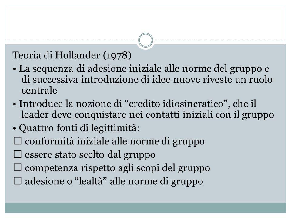 Teoria di Hollander (1978) La sequenza di adesione iniziale alle norme del gruppo e di successiva introduzione di idee nuove riveste un ruolo centrale