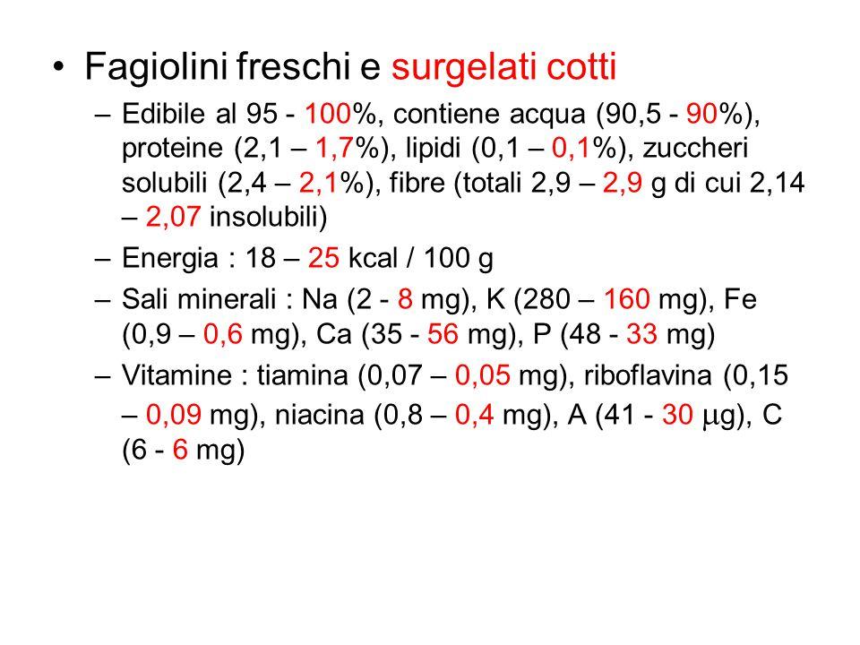 Fagiolini freschi e surgelati cotti –Edibile al 95 - 100%, contiene acqua (90,5 - 90%), proteine (2,1 – 1,7%), lipidi (0,1 – 0,1%), zuccheri solubili