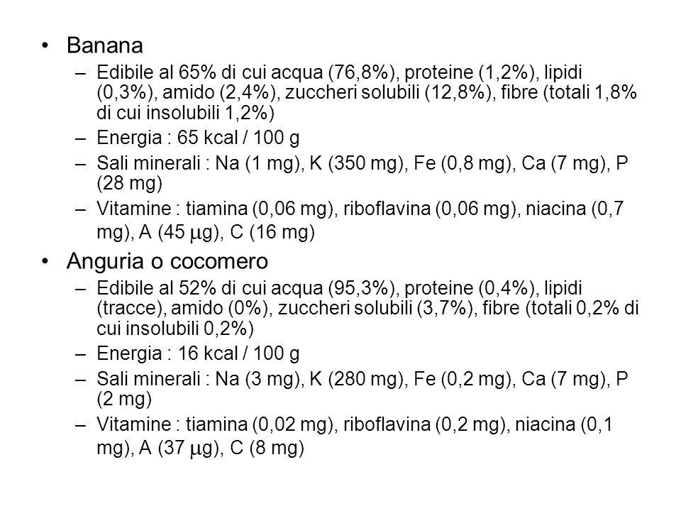 Banana –Edibile al 65% di cui acqua (76,8%), proteine (1,2%), lipidi (0,3%), amido (2,4%), zuccheri solubili (12,8%), fibre (totali 1,8% di cui insolu