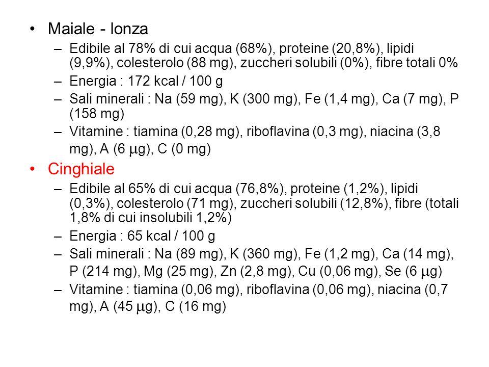 Maiale - lonza –Edibile al 78% di cui acqua (68%), proteine (20,8%), lipidi (9,9%), colesterolo (88 mg), zuccheri solubili (0%), fibre totali 0% –Ener