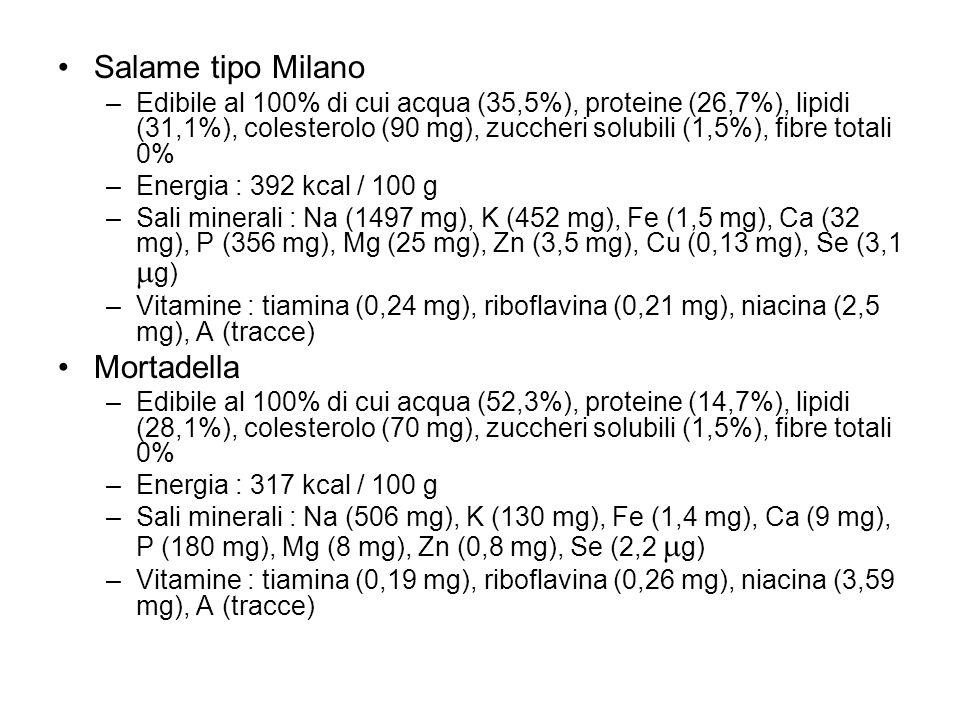 Salame tipo Milano –Edibile al 100% di cui acqua (35,5%), proteine (26,7%), lipidi (31,1%), colesterolo (90 mg), zuccheri solubili (1,5%), fibre total