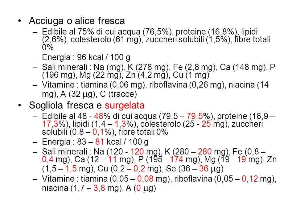 Acciuga o alice fresca –Edibile al 75% di cui acqua (76,5%), proteine (16,8%), lipidi (2,6%), colesterolo (61 mg), zuccheri solubili (1,5%), fibre tot