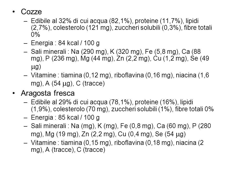 Cozze –Edibile al 32% di cui acqua (82,1%), proteine (11,7%), lipidi (2,7%), colesterolo (121 mg), zuccheri solubili (0,3%), fibre totali 0% –Energia