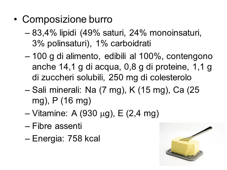 Composizione burro –83,4% lipidi (49% saturi, 24% monoinsaturi, 3% polinsaturi), 1% carboidrati –100 g di alimento, edibili al 100%, contengono anche