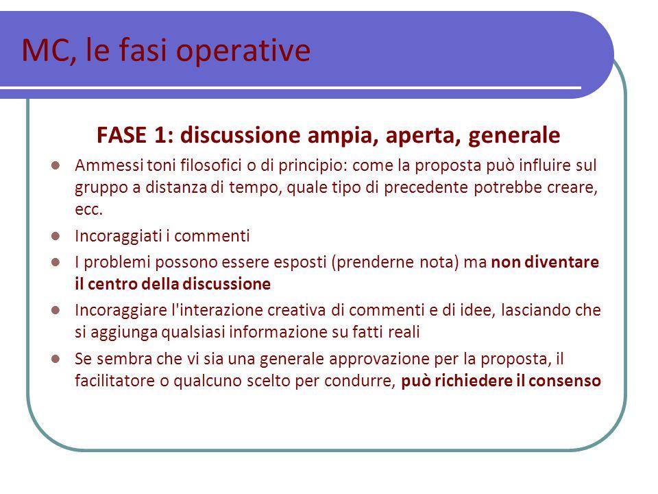 MC, le fasi operative FASE 1: discussione ampia, aperta, generale Ammessi toni filosofici o di principio: come la proposta può influire sul gruppo a distanza di tempo, quale tipo di precedente potrebbe creare, ecc.