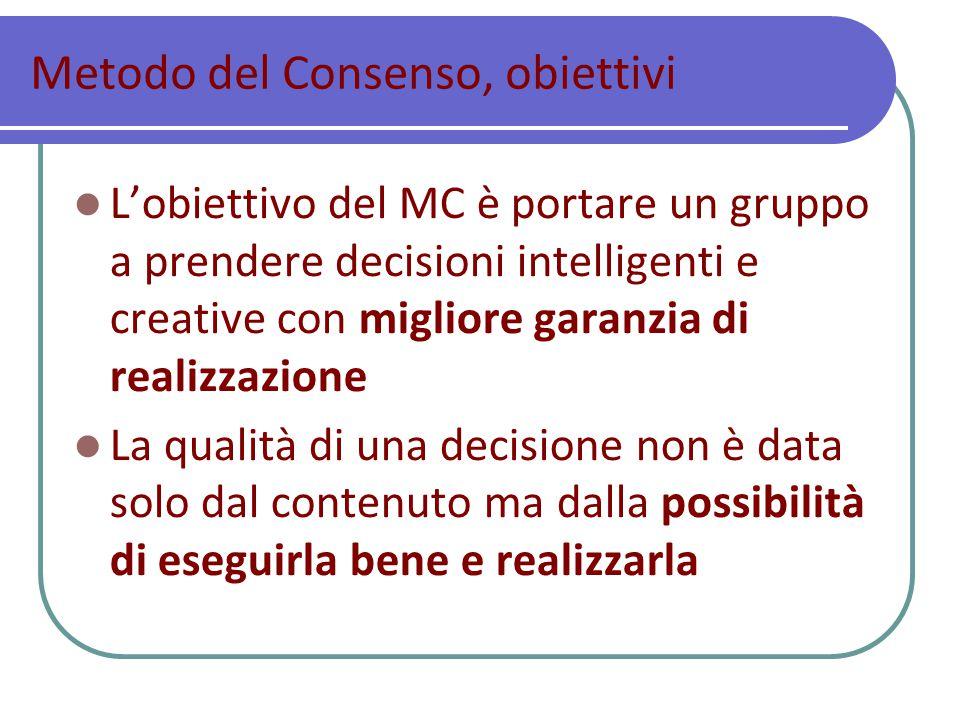 Metodo del Consenso, obiettivi L'obiettivo del MC è portare un gruppo a prendere decisioni intelligenti e creative con migliore garanzia di realizzazione La qualità di una decisione non è data solo dal contenuto ma dalla possibilità di eseguirla bene e realizzarla