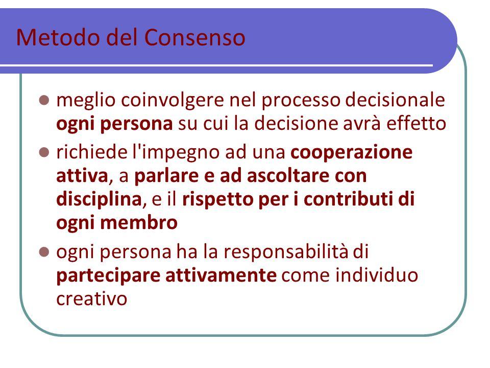 Metodo del Consenso meglio coinvolgere nel processo decisionale ogni persona su cui la decisione avrà effetto richiede l impegno ad una cooperazione attiva, a parlare e ad ascoltare con disciplina, e il rispetto per i contributi di ogni membro ogni persona ha la responsabilità di partecipare attivamente come individuo creativo