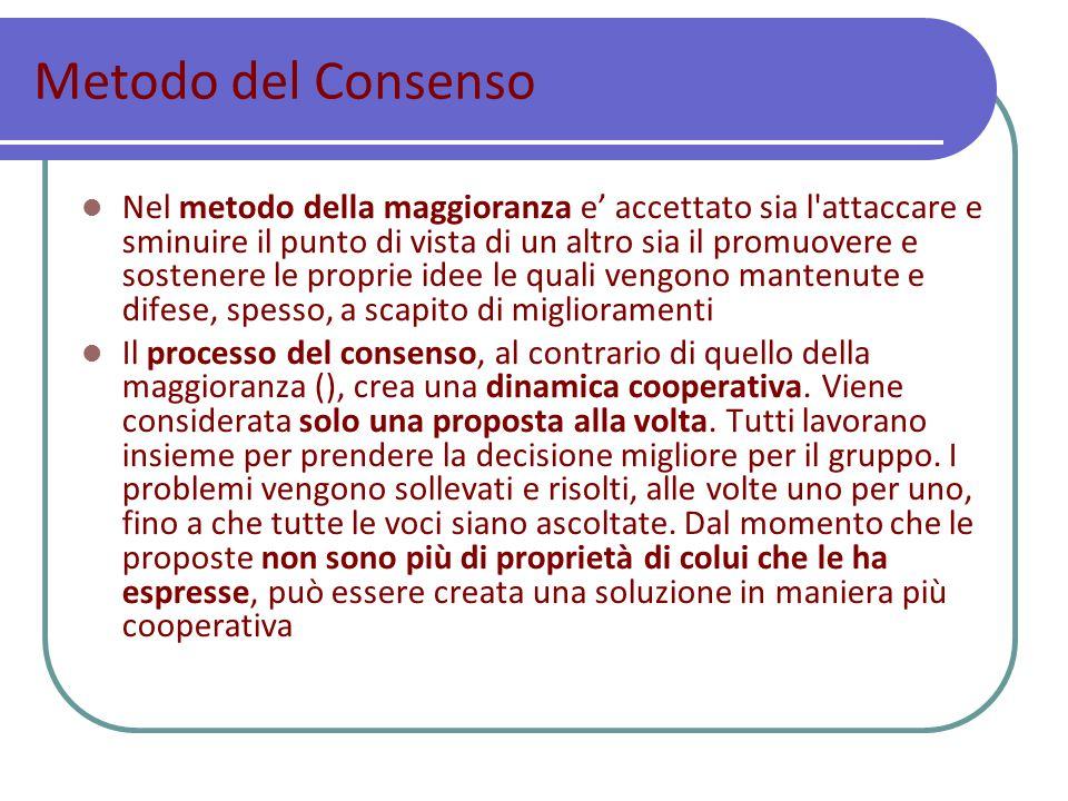 Metodo del Consenso Nel metodo della maggioranza e' accettato sia l attaccare e sminuire il punto di vista di un altro sia il promuovere e sostenere le proprie idee le quali vengono mantenute e difese, spesso, a scapito di miglioramenti Il processo del consenso, al contrario di quello della maggioranza (), crea una dinamica cooperativa.